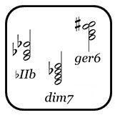 17 Best images about Music Theory : FREE Resources on
