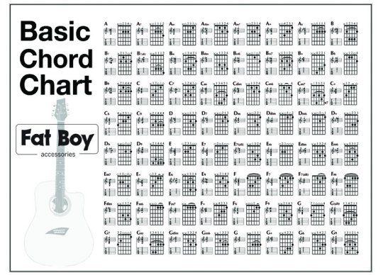 guitar chord library pdf