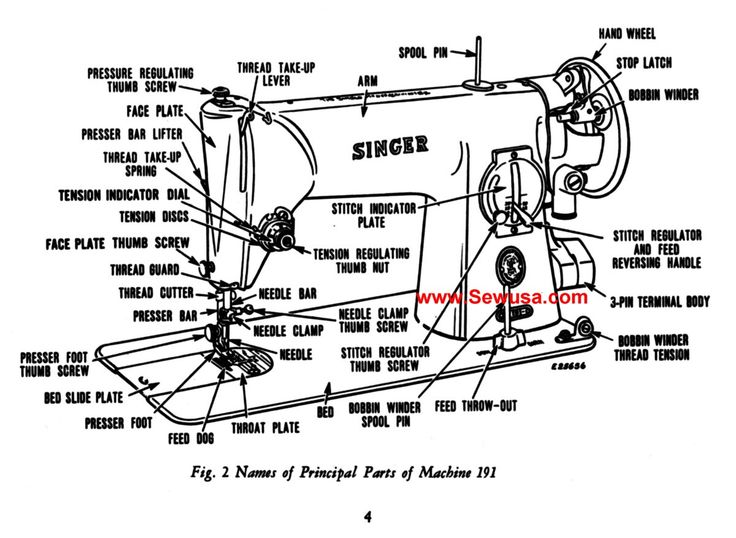 514 best images about Vintage Sewing Machines (mainly