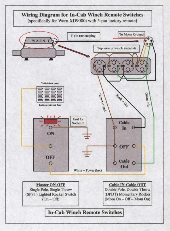 wiring diagram relay off road lights schneider reversing contactor 5pin winch in cab help. - pirate4x4.com : 4x4 and off-road forum | Проводка pinterest