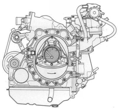 39 best images about Felix Wankel engine on Pinterest