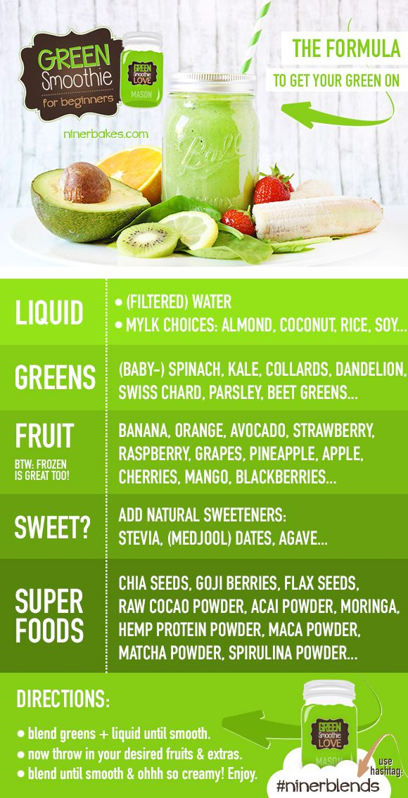Green Smoothie for beginners Formula  + recipe + Green Smoothie Testimony | by @niner bakes
