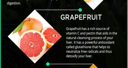Healthy Food for the Liver