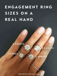25+ best ideas about Ring sizes on Pinterest | Buy rings ...