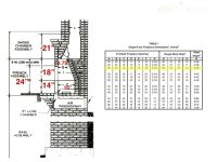 Outdoor Firebox Dimensions Images - Reverse Search