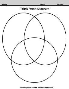 17 Best ideas about Venn Diagram Template on Pinterest