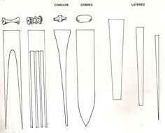 1000+ ideas about Paper Beads Template on Pinterest
