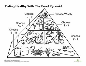 97 best images about healthy eating training on Pinterest