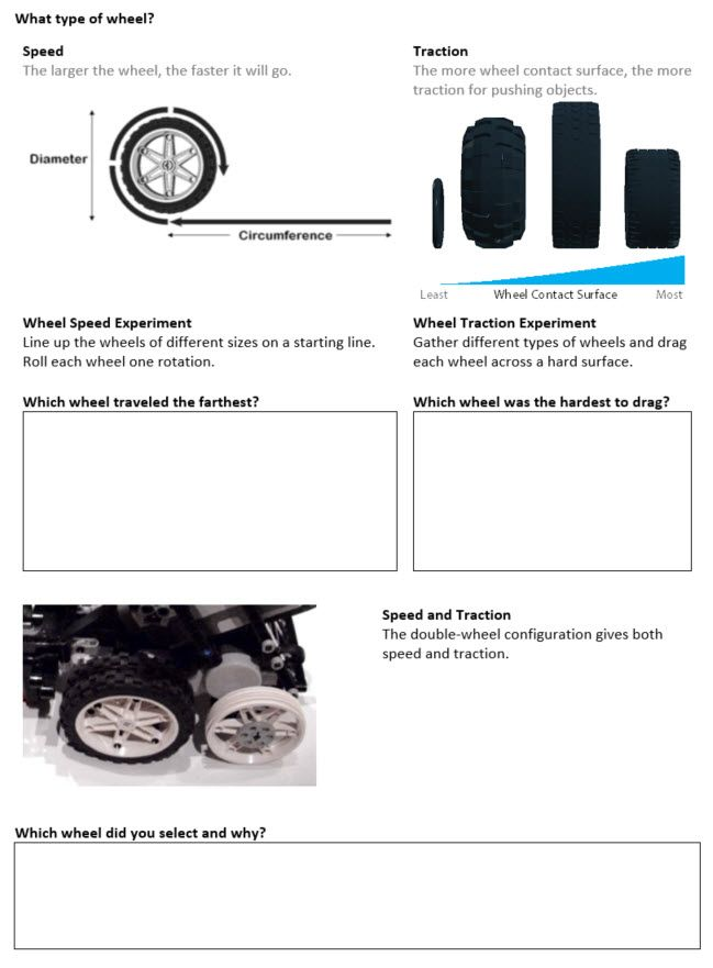FLL Robot Design Worksheet Wheels Just This Page FLL