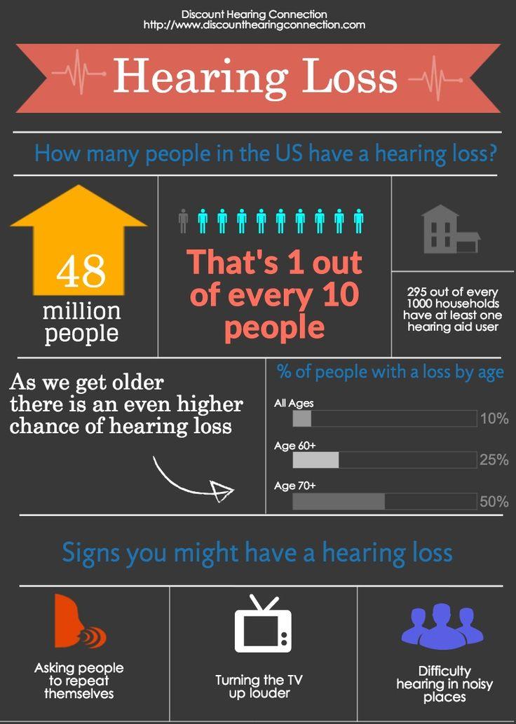 Hearing loss cochlearimplant advanced bionics my ab