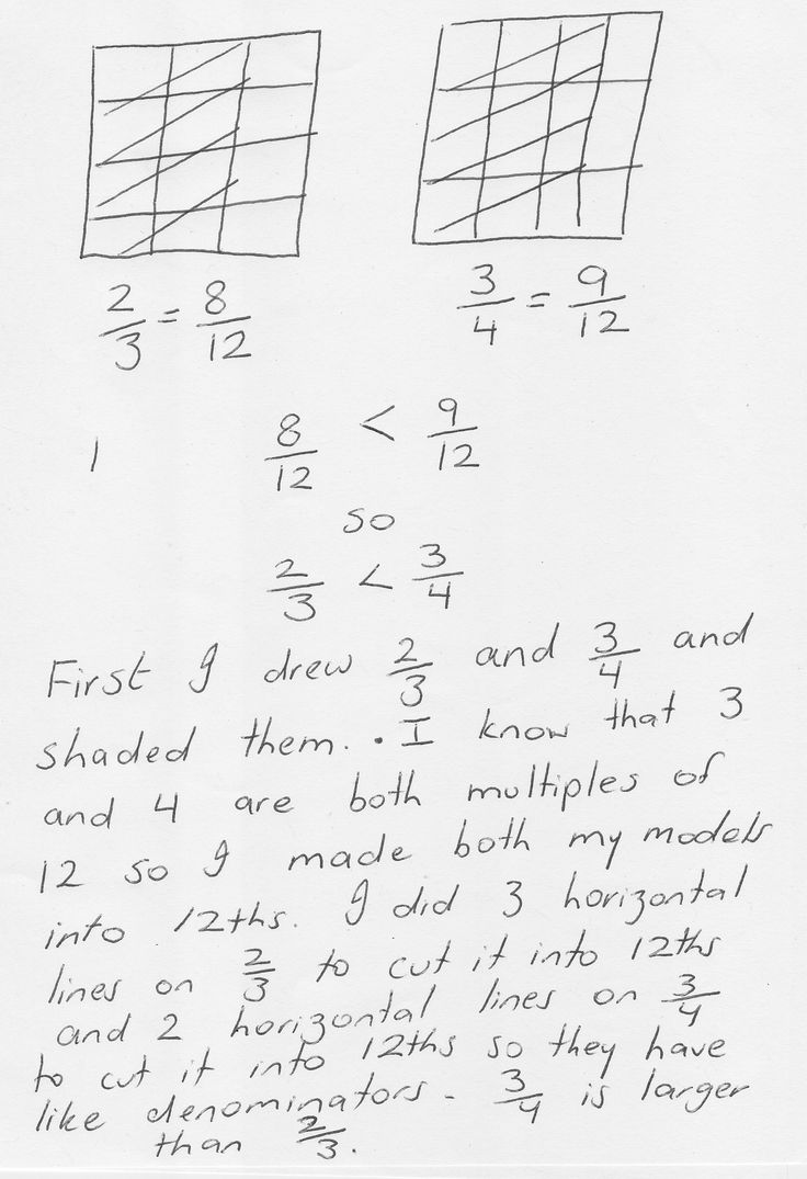 1000+ images about 4th Grade Math Journal Gallery on Pinterest