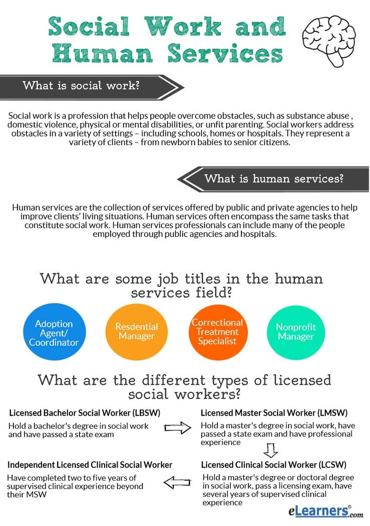 25 best ideas about Social services on Pinterest  Social work Social service jobs and Msw degree