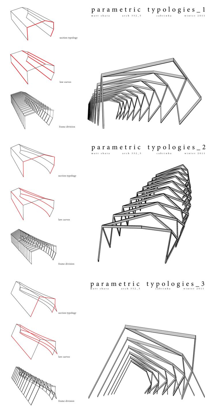 3060 best images about Architecture Design Process on