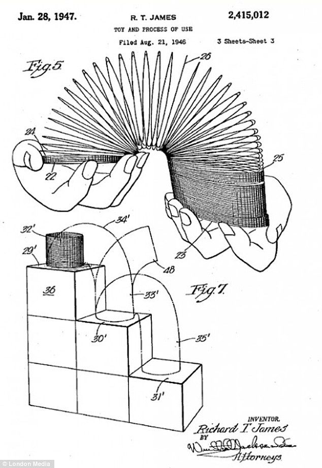17 Best images about USA Patent drawing on Pinterest