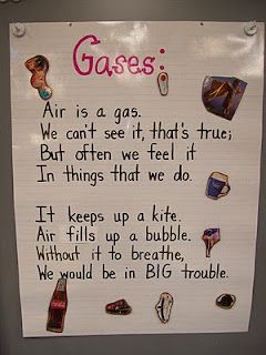 Gases anchor chart-cut out differen