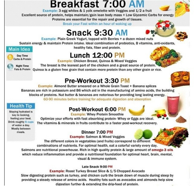 An Example Of A Healthy Daily Meal Plan Healthy Happy Body Pinterest Examples An And Summer