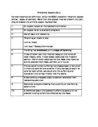 Logos Ethos Pathos Worksheet. Worksheets. Kristawiltbank ...