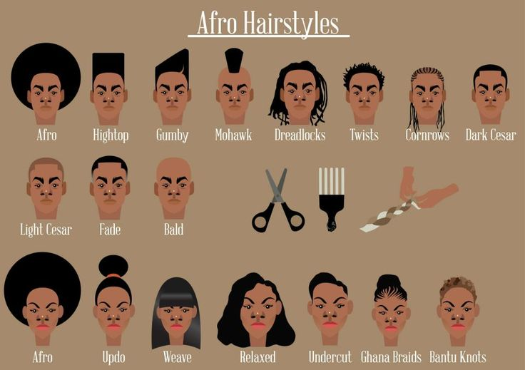 A is for Afro  Trying to illustrate every afro hairstyle out there naturalart  Kinks Curls