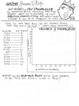 17 Best ideas about Scatter Plot Worksheet on Pinterest