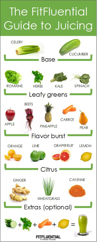 The FitFluential Guide to Juicing – PLUS – Video: How to Juice Vegetables