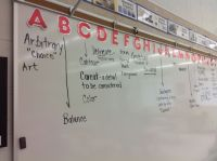 This is a word wall for middle school art classes. | Art ...