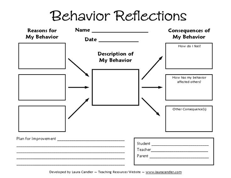 1000+ images about Behavior modification on Pinterest