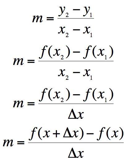 670 best Math Help images on Pinterest