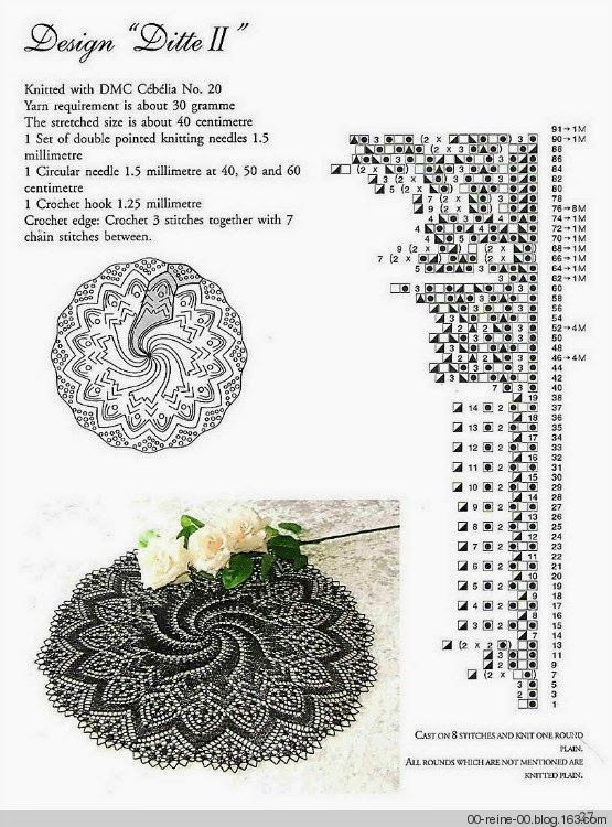 17 Best images about crochet/knitting for the home on