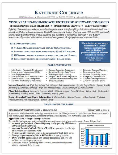Software Sales Resume Examples   Best Sales Resume