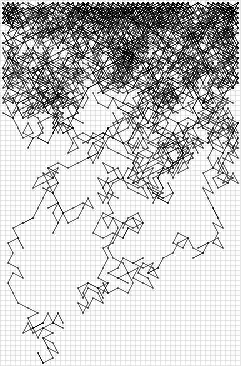 1000+ ideas about Pattern Bank on Pinterest