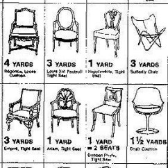 Wingback Chair Upholstery Ideas Webbed Aluminum Folding Chairs Yards, And Makeover On Pinterest