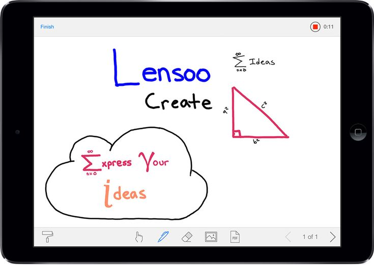 25+ best ideas about Virtual Whiteboard on Pinterest