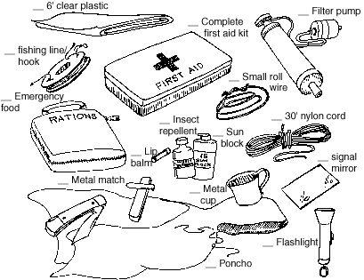 188 best images about Survival Gear Kits on Pinterest