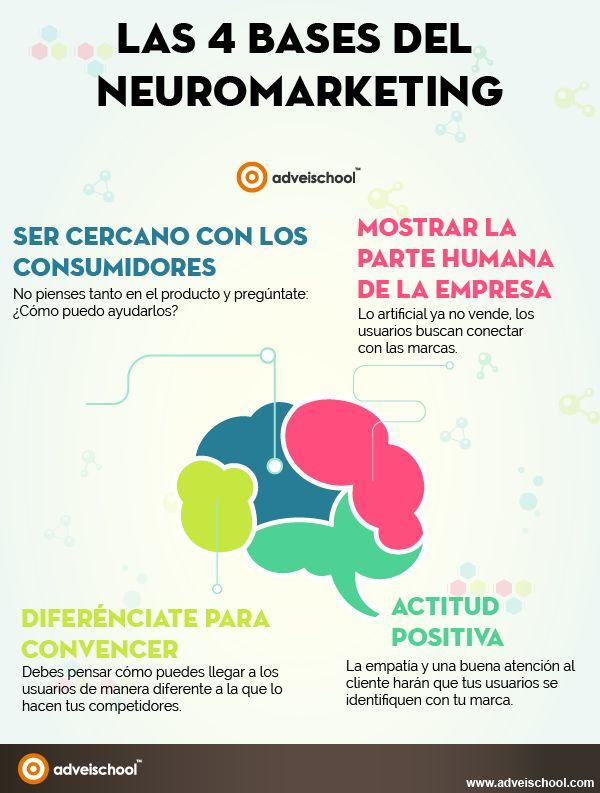 Las 4 Bases Del Neuromarketing Infografias Blog