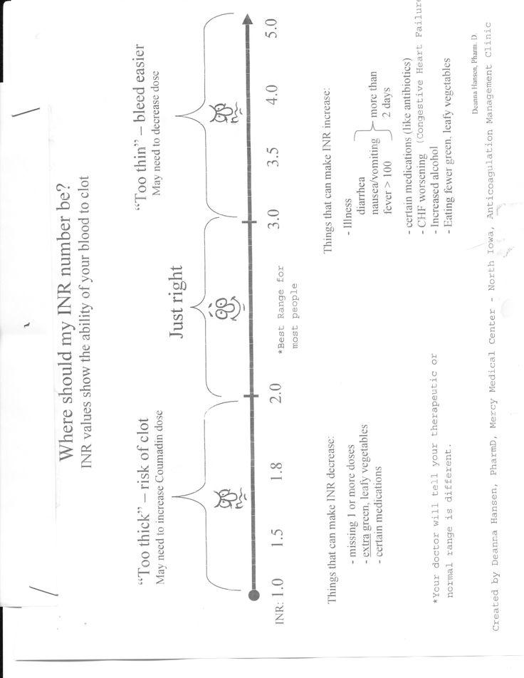 Fishbone Diagrams In Health Care Wiring Diagram Fuse Box