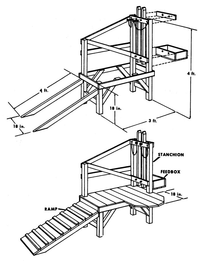 Diagram of a goat milking stand with seat. You don't have