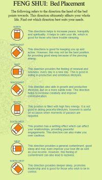 25+ best ideas about Feng shui on Pinterest | Feng shui ...