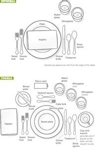 1000+ images about Home-ec class ideas on Pinterest