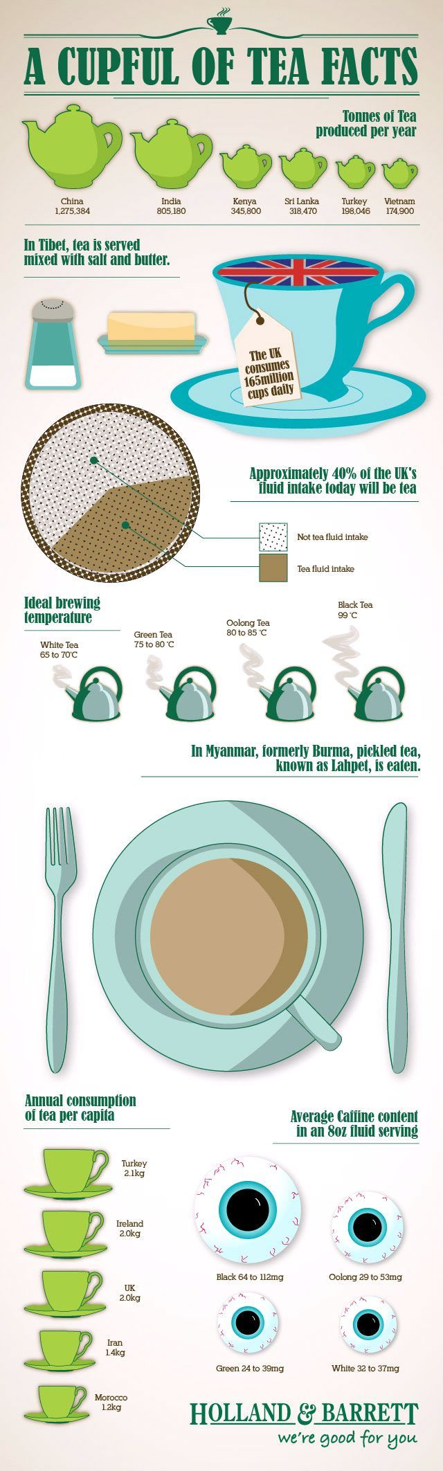 52 best images about food u0026 fit infographics on pinterest