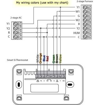 Coleman Mach Thermostat Wiring Diagram   Pop Up Campers
