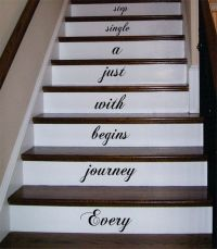 17 Best ideas about Staircase Wall Decor on Pinterest ...