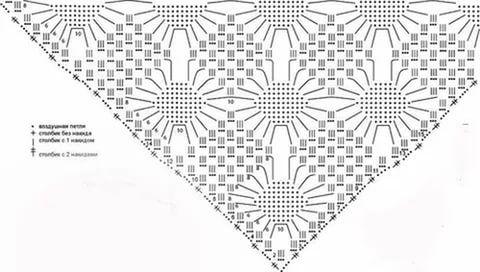 1000+ images about Crochet charts-gràfics on Pinterest