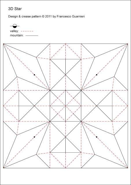 ben diagram template