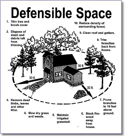 Defensible Space poster. How to help keep your home from
