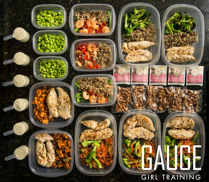 Gauge Girl Training Weight Loss Meal Plan For Women