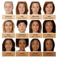 17 Best ideas about Skin Color Chart on Pinterest