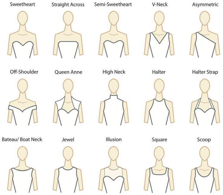 Style Lines Neckline styles with their common fashion ...