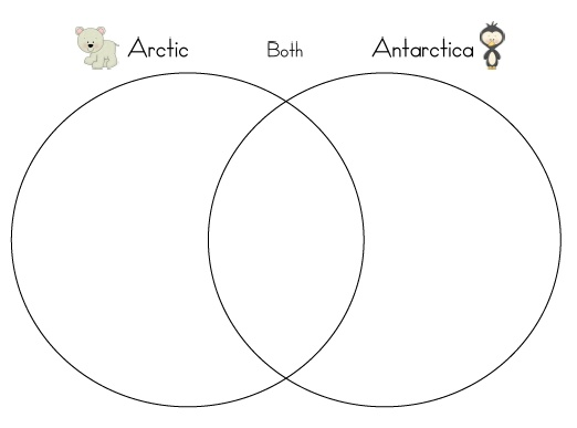 Arctic vs Antarctic Venn Diagram from Climbing the Monkey