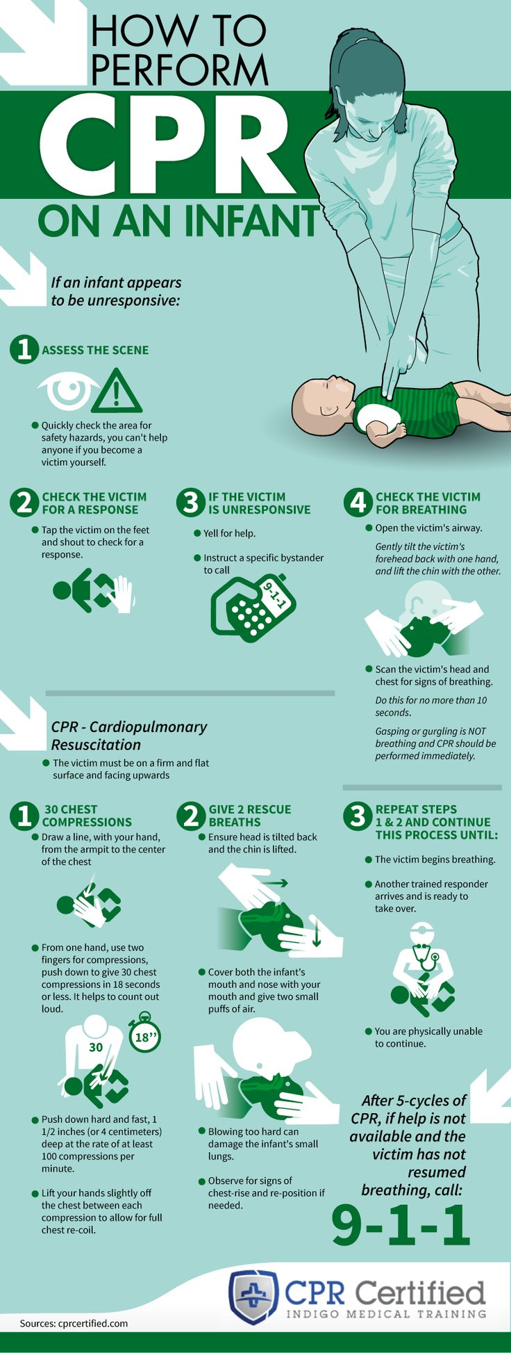 How to Perform CPR on an Infant – Infographic