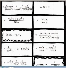 1000+ images about Teaching, Math (Trigonometry) on